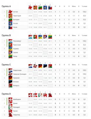 Отборочные матчи футбол турнирная таблица [PUNIQRANDLINE-(au-dating-names.txt) 33