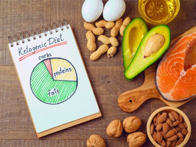 Эксперты IFIC назвали четыре самые популярные диеты