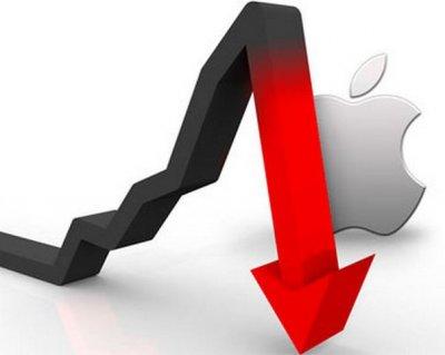 Акции Apple впервые с октября 2014 года снизились ниже 100 долларов (видео)