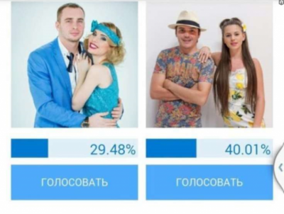 Дом 2 свадьба на миллион результаты голосования 2017