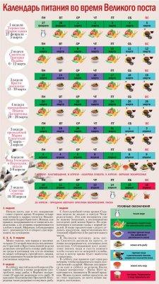 Рецепты с фото, собранные здесь, помогут вам решить.