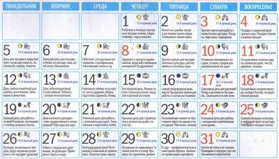 Лунный посевной календарь садовода и огородника на март 2018: благоприятные дни