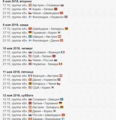 Чемпионат мира по хоккею 2018 стартует 4 мая в Дании