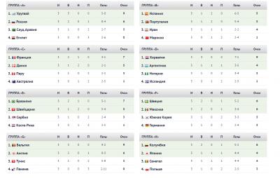Вчерашние результаты по футболу [PUNIQRANDLINE-(au-dating-names.txt) 49