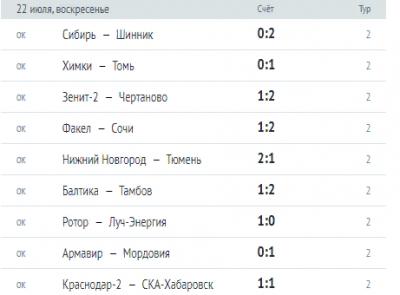 Результаты последнего тура по футболу фнл [PUNIQRANDLINE-(au-dating-names.txt) 36