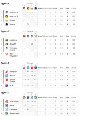 Лига чемпионов результаты вчерашних игр таблица [PUNIQRANDLINE-(au-dating-names.txt) 39