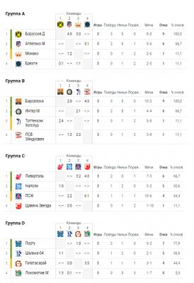 Лига чемпионов 2019 таблица цска [PUNIQRANDLINE-(au-dating-names.txt) 67