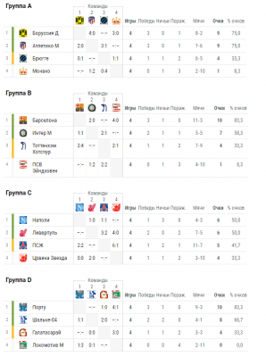 Лига чемпионов вчерашние результаты таблица [PUNIQRANDLINE-(au-dating-names.txt) 43